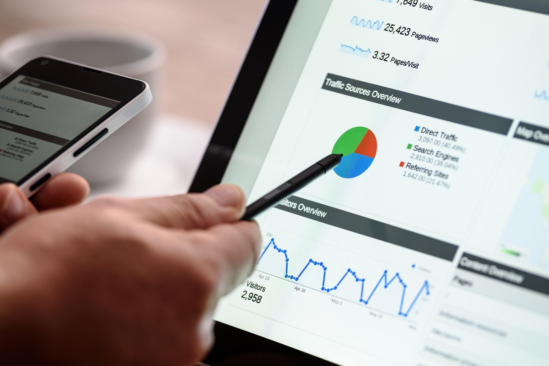 Les raisons d'intégrer Google adwords dans sa stratégie web