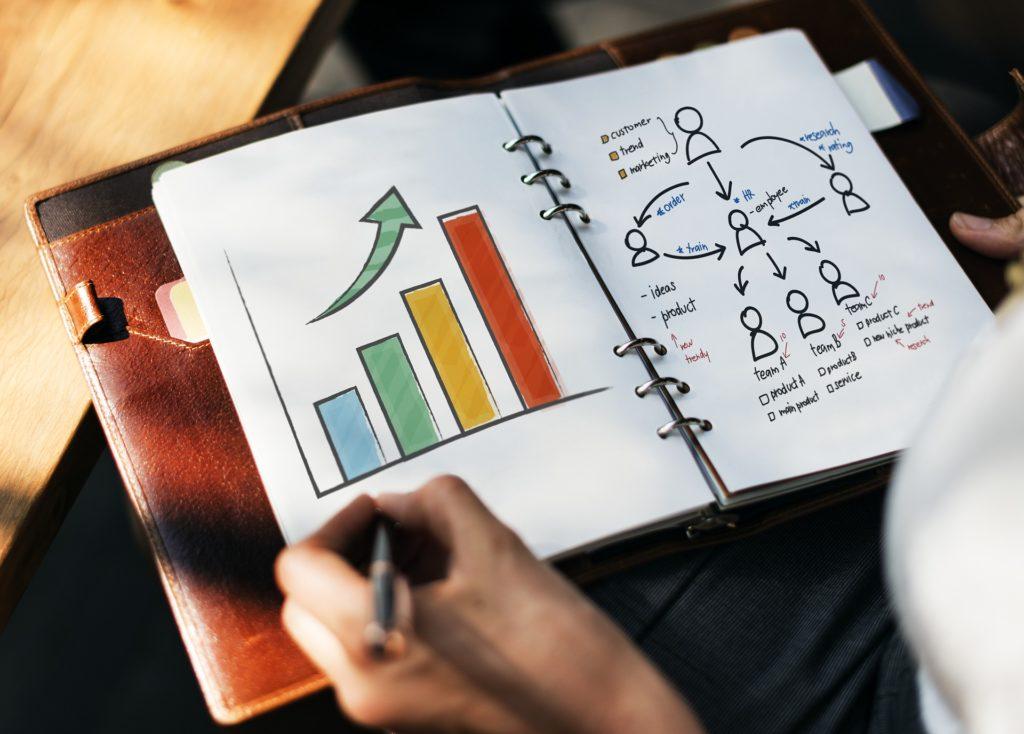 plan marketing efficace par l'agence web protaiin ay Cameroun